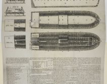 A print showing the cramped conditions of a slave ship. The ship is shown divided into layers which shows the density of slaves on the ship.