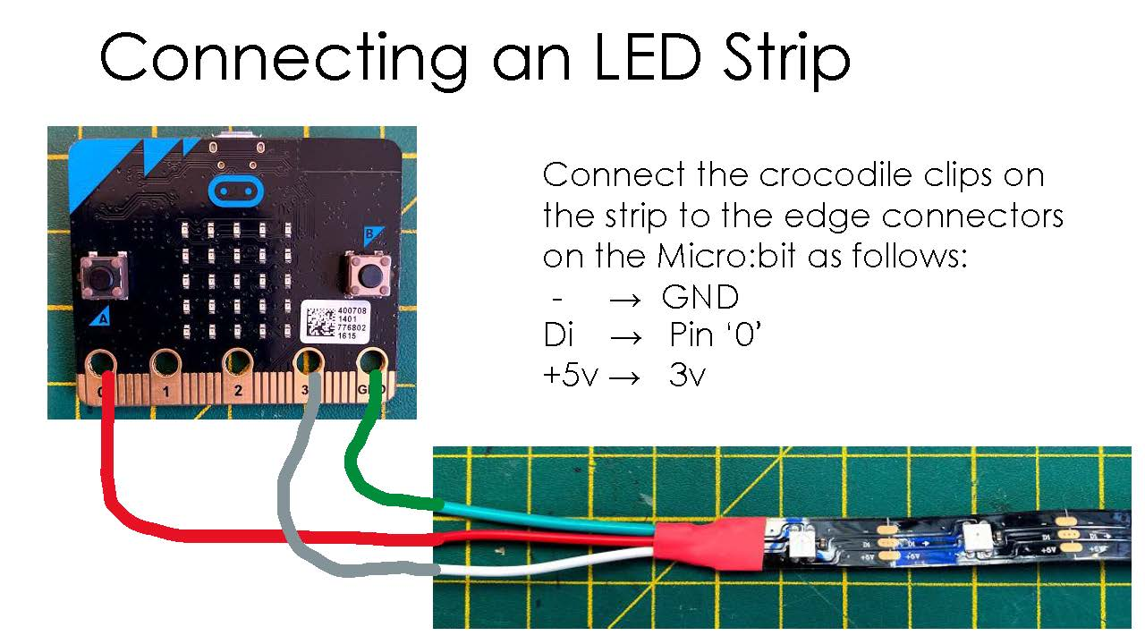diagram showing how to connect an LED strip